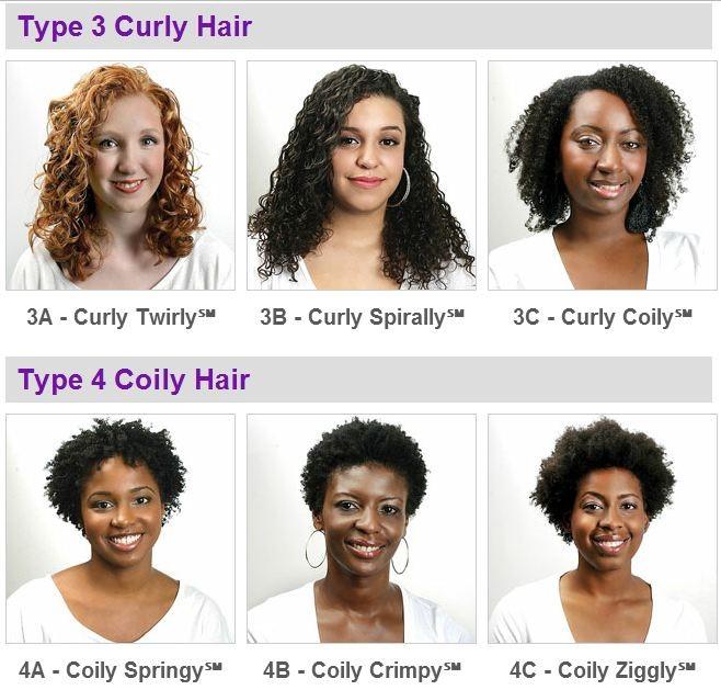 hair-type-chart-2-b